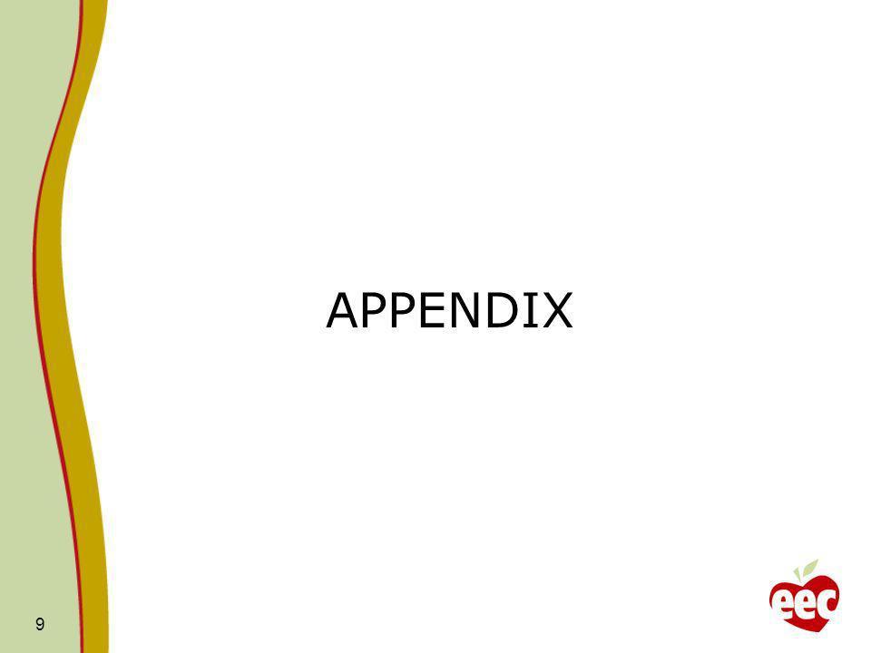 APPENDIX 9