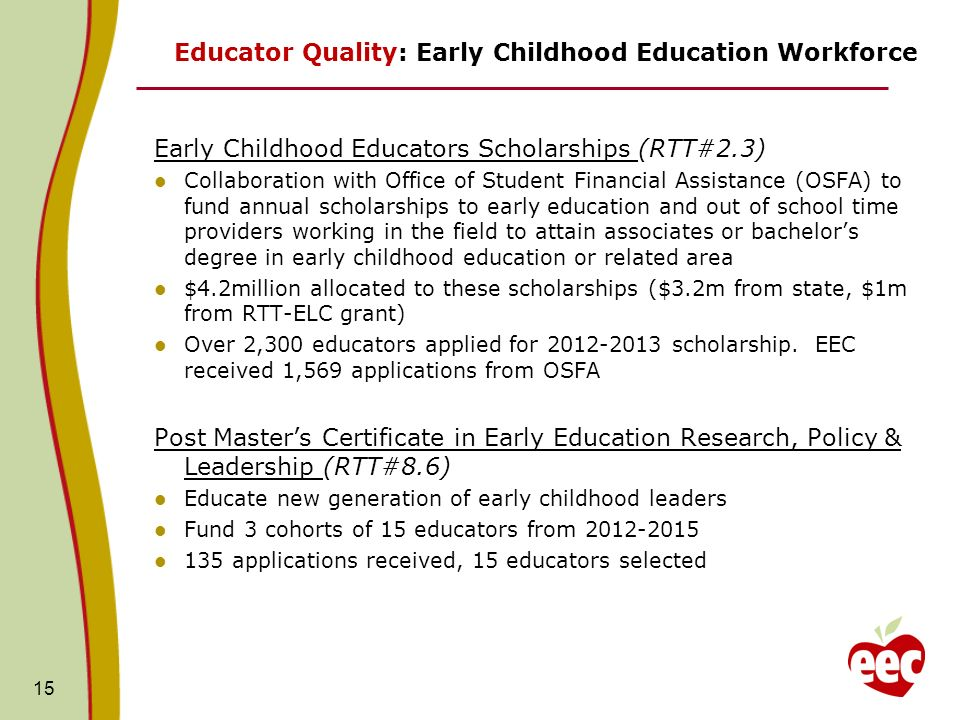 15 Educator Quality: Early Childhood Education Workforce Early Childhood Educators Scholarships (RTT#2.3) Collaboration with Office of Student Financi