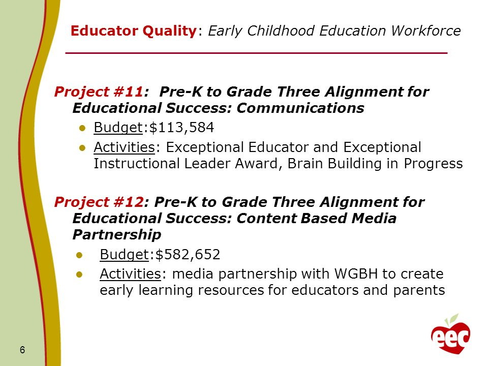 6 Educator Quality: Early Childhood Education Workforce Project #11: Pre-K to Grade Three Alignment for Educational Success: Communications Budget:$11