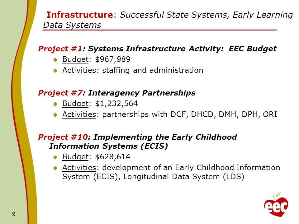 9 Infrastructure: Successful State Systems, Early Learning Data Systems Project #1: Systems Infrastructure Activity: EEC Budget Budget: $967,989 Activ