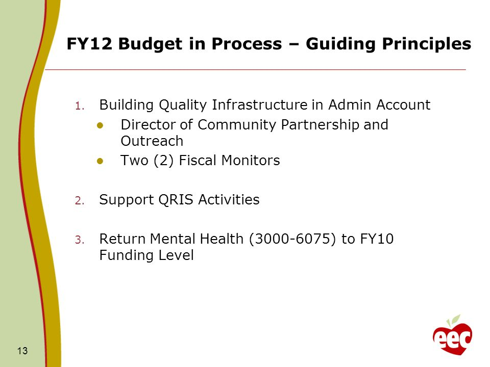 FY12 Budget in Process – Guiding Principles 1.