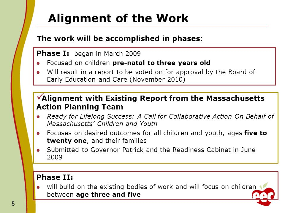 55 Alignment of the Work The work will be accomplished in phases: Phase I: began in March 2009 Focused on children pre-natal to three years old Will result in a report to be voted on for approval by the Board of Early Education and Care (November 2010) Alignment with Existing Report from the Massachusetts Action Planning Team Ready for Lifelong Success: A Call for Collaborative Action On Behalf of Massachusetts Children and Youth Focuses on desired outcomes for all children and youth, ages five to twenty one, and their families Submitted to Governor Patrick and the Readiness Cabinet in June 2009 Phase II: will build on the existing bodies of work and will focus on children between age three and five