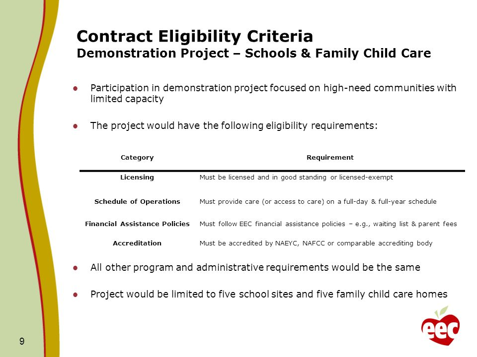 9 Contract Eligibility Criteria Demonstration Project – Schools & Family Child Care Participation in demonstration project focused on high-need communities with limited capacity The project would have the following eligibility requirements: CategoryRequirement LicensingMust be licensed and in good standing or licensed-exempt Schedule of OperationsMust provide care (or access to care) on a full-day & full-year schedule Financial Assistance Policies Accreditation Must follow EEC financial assistance policies – e.g., waiting list & parent fees Must be accredited by NAEYC, NAFCC or comparable accrediting body All other program and administrative requirements would be the same Project would be limited to five school sites and five family child care homes