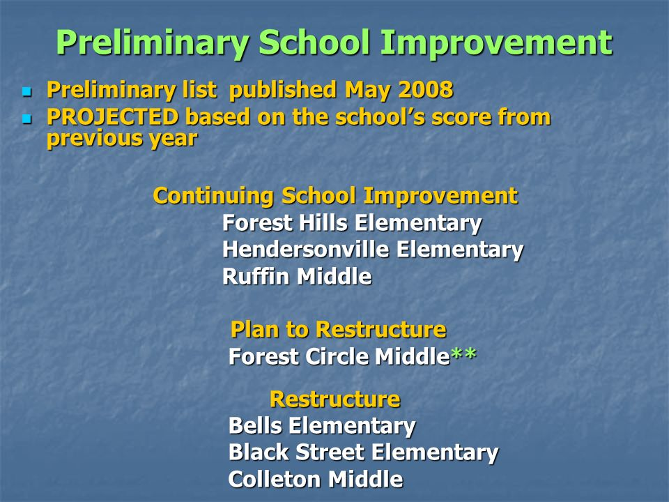 Preliminary School Improvement Preliminary list published May 2008 Preliminary list published May 2008 PROJECTED based on the schools score from previous year PROJECTED based on the schools score from previous year Continuing School Improvement Forest Hills Elementary Hendersonville Elementary Ruffin Middle Plan to Restructure Plan to Restructure Forest Circle Middle** Forest Circle Middle**Restructure Bells Elementary Bells Elementary Black Street Elementary Black Street Elementary Colleton Middle Colleton Middle
