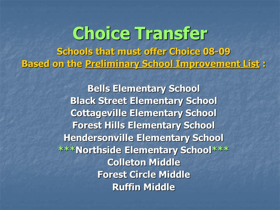 Each Schools Allocation Hendersonville Elementary….