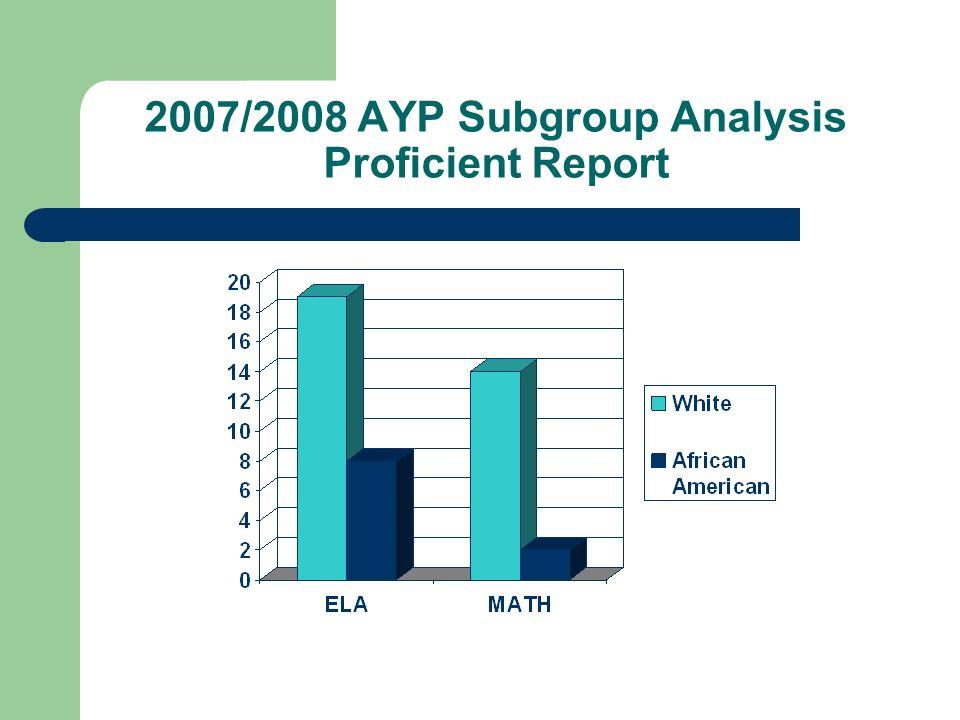 2007/2008 AYP Subgroup Analysis Proficient Report