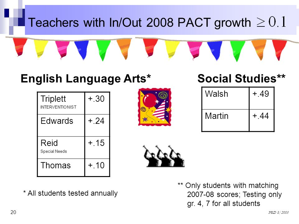 20 PRD 8/2009 Teachers with In/Out 2008 PACT growth English Language Arts* Triplett INTERVENTIONIST +.30 Edwards+.24 Reid Special Needs +.15 Thomas+.1