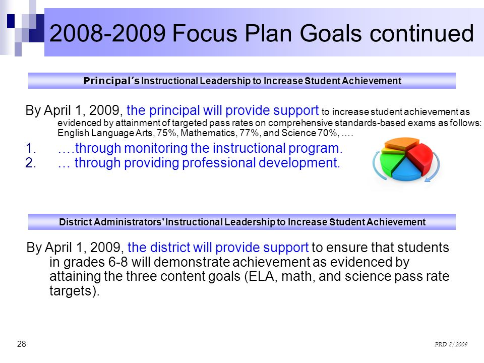 28 PRD 8/2009 2008-2009 Focus Plan Goals continued 1.….through monitoring the instructional program. 2.… through providing professional development. B