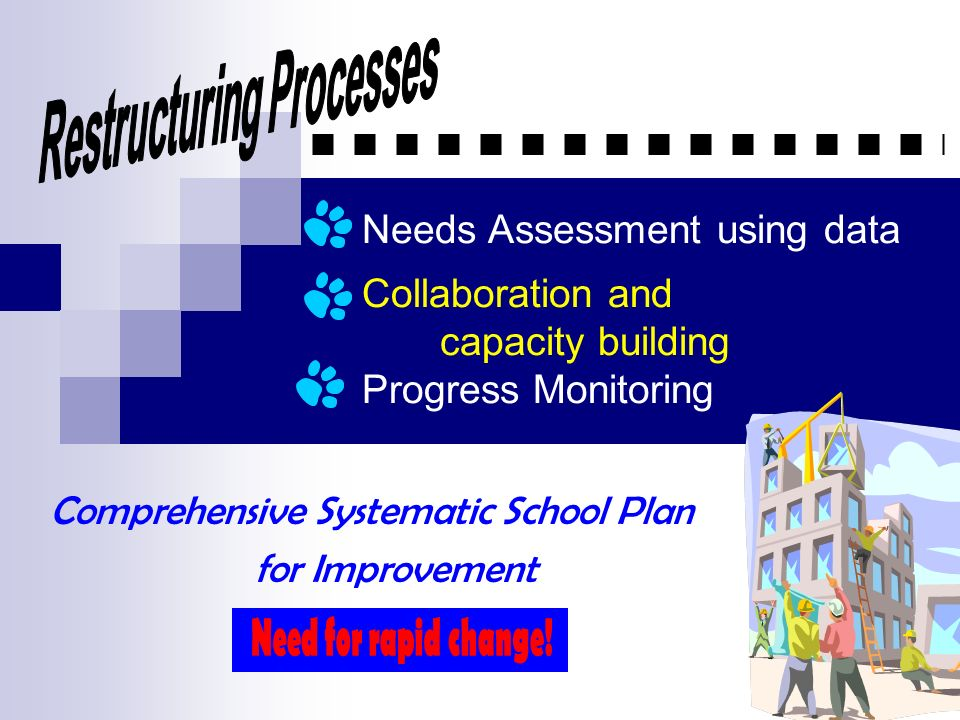 PRD 8/2009 Needs Assessment using data xxx Collaboration and capacity building Progress Monitoring Comprehensive Systematic School Plan for Improvemen