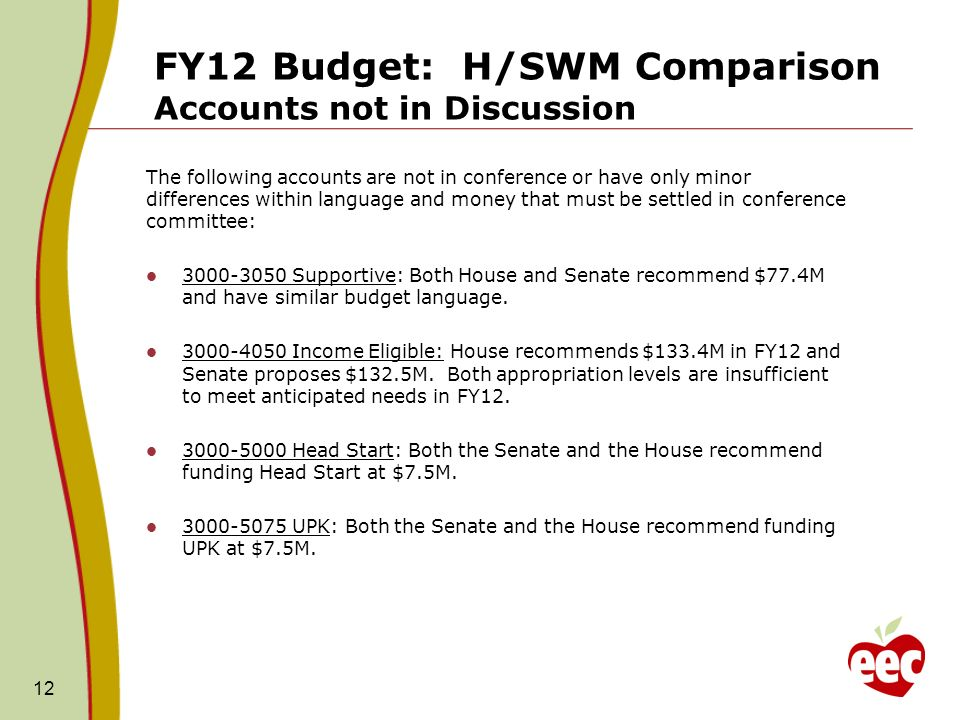 FY12 Budget: H/SWM Comparison Accounts not in Discussion The following accounts are not in conference or have only minor differences within language a
