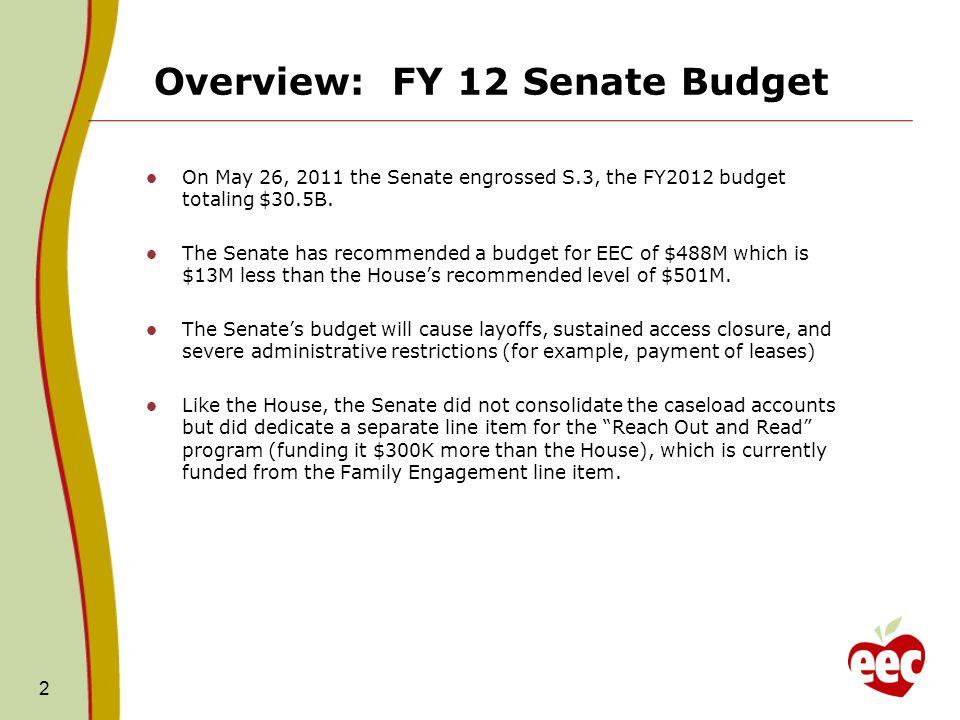 Comparison of FY12 Budget Levels 3