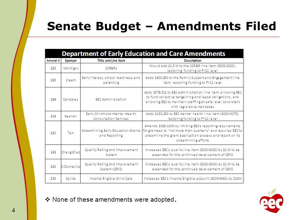 FY12 Budget Conference Process EEC must identify which items are conferenceable.