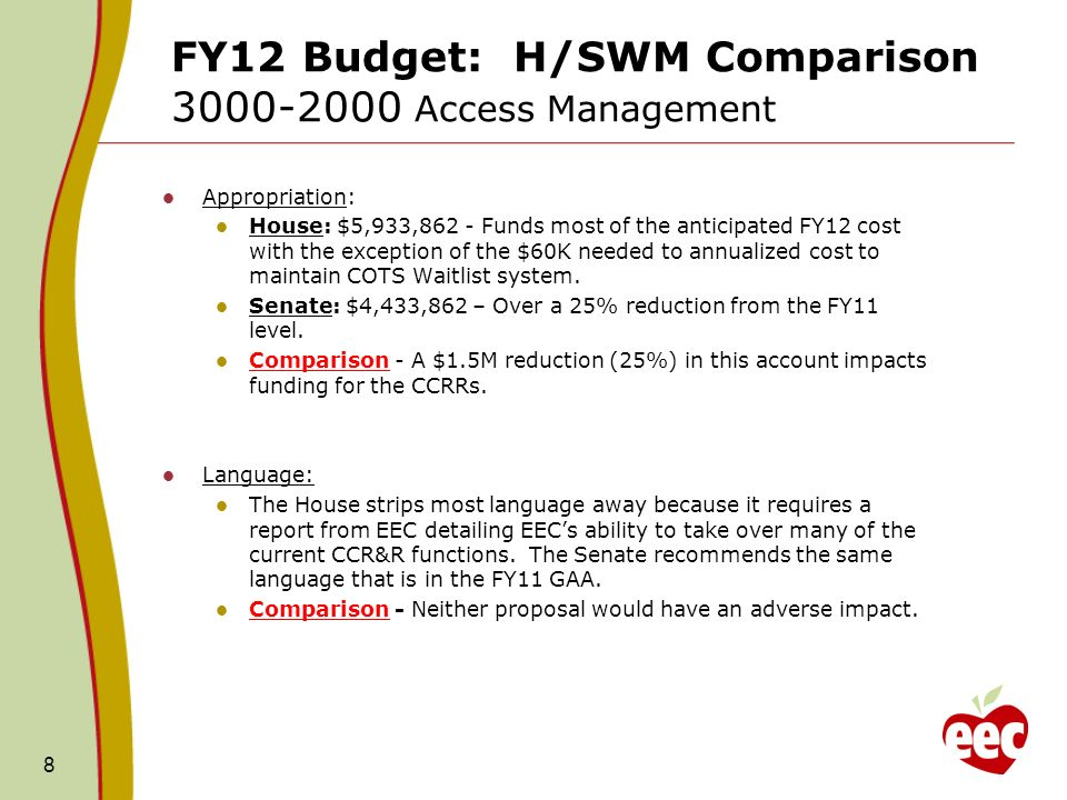 FY12 Budget: H/SWM Comparison 3000-2000 Access Management Appropriation: House: $5,933,862 - Funds most of the anticipated FY12 cost with the exceptio