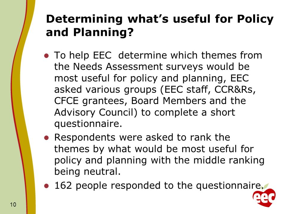 Determining whats useful for Policy and Planning.