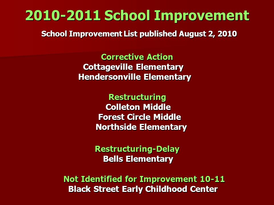 Title I Schools Requirement ----- School must have 35 % poverty Black Street Early Childhood Center – 93.16% Black Street Early Childhood Center – 93.16% Hendersonville Elementary – 90.44% Hendersonville Elementary – 90.44% Bells Elementary – 87.12% Bells Elementary – 87.12% Cottageville Elementary – 83.95% Cottageville Elementary – 83.95% Colleton Middle – 82.89% Colleton Middle – 82.89% Northside Elementary – 80.75% Northside Elementary – 80.75% Ruffin Middle – 79.96% Ruffin Middle – 79.96% Forest Circle Middle – 74.26% Forest Circle Middle – 74.26% Forest Hills Elementary – 71.47% Forest Hills Elementary – 71.47% No requirement to serve schools below 75% poverty