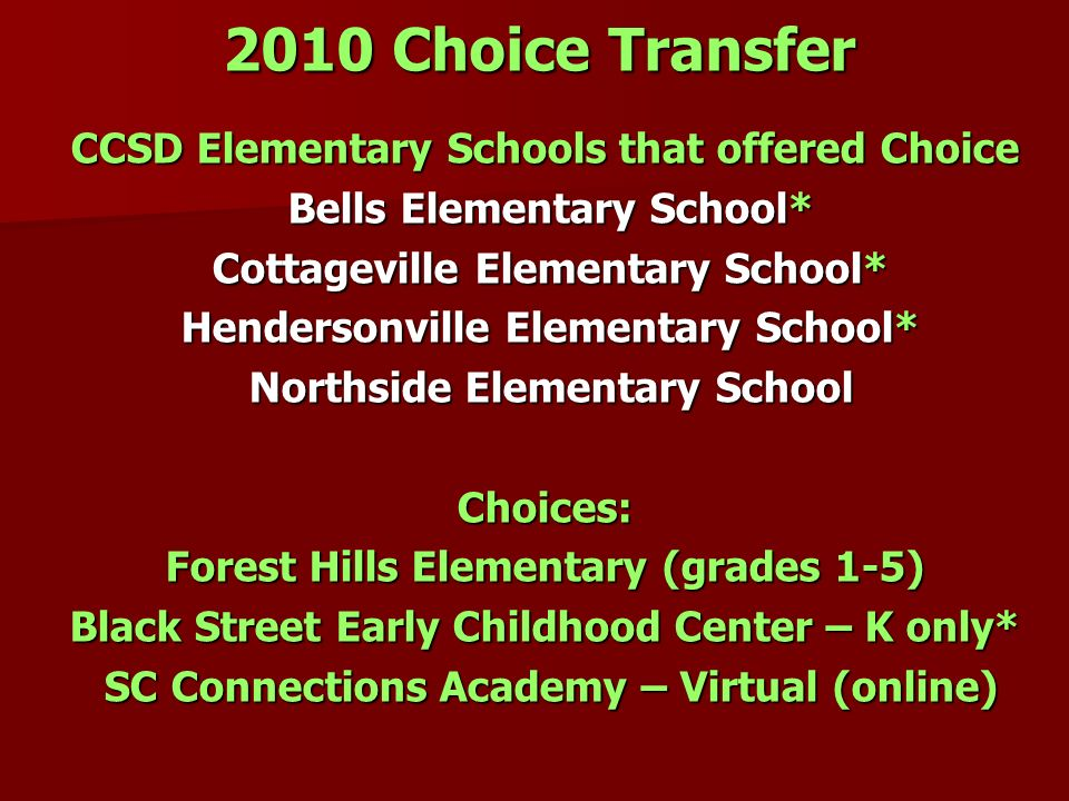 2010 Choice Transfer Middle Schools Middle Schools Colleton Middle Forest Circle Middle Choices: Ruffin Middle SC Connections Academy – virtual school (online)
