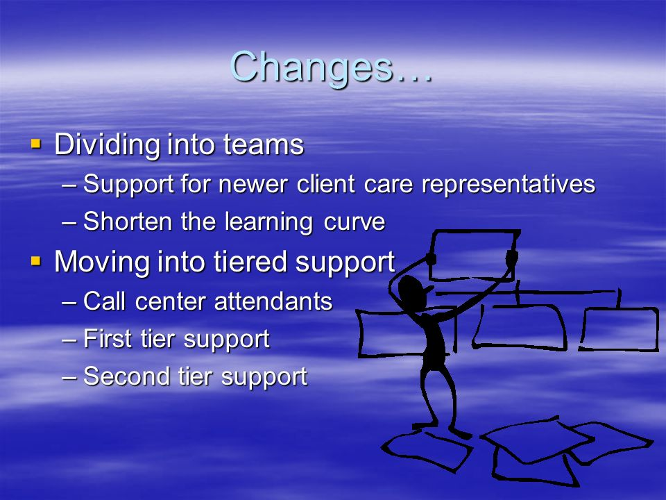 Changes… Dividing into teams Dividing into teams –Support for newer client care representatives –Shorten the learning curve Moving into tiered support Moving into tiered support –Call center attendants –First tier support –Second tier support