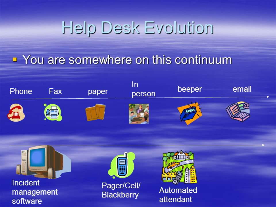 Help Desk Evolution You are somewhere on this continuum You are somewhere on this continuum PhoneFax In person email Incident management software Pager/Cell/ Blackberry Automated attendant paper beeper