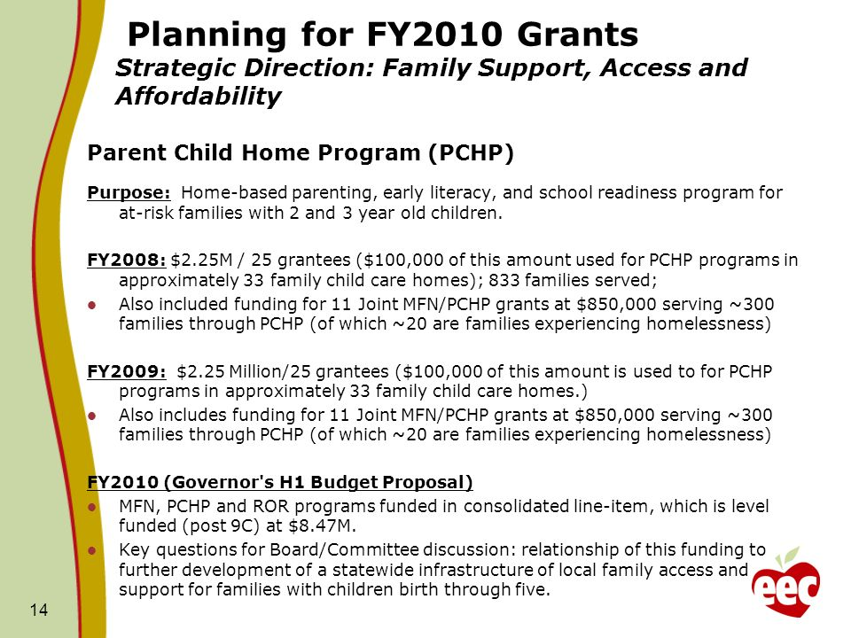 Planning for FY2010 Grants Strategic Direction: Family Support, Access and Affordability Parent Child Home Program (PCHP) Purpose: Home-based parenting, early literacy, and school readiness program for at-risk families with 2 and 3 year old children.