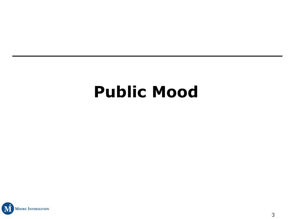 3 Public Mood