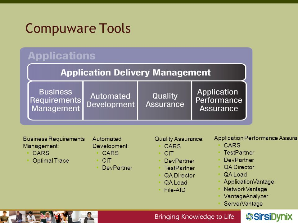 Compuware Tools Business Requirements Management: CARS Optimal Trace Automated Development: CARS CIT DevPartner Quality Assurance: CARS CIT DevPartner TestPartner QA Director QA Load File-AID Application Performance Assurance: CARS TestPartner DevPartner QA Director QA Load ApplicationVantage NetworkVantage VantageAnalyzer ServerVantage