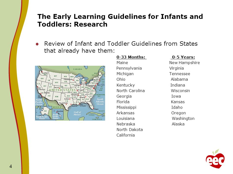 The Early Learning Guidelines for Infants and Toddlers: Research Review of Infant and Toddler Guidelines from States that already have them: 0-33 Mont