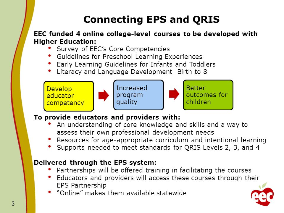 Connecting EPS and QRIS 3 EEC funded 4 online college-level courses to be developed with Higher Education: Survey of EECs Core Competencies Guidelines