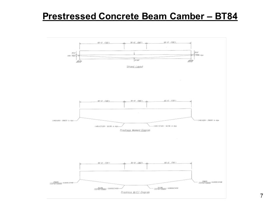7 Prestressed Concrete Beam Camber – BT84