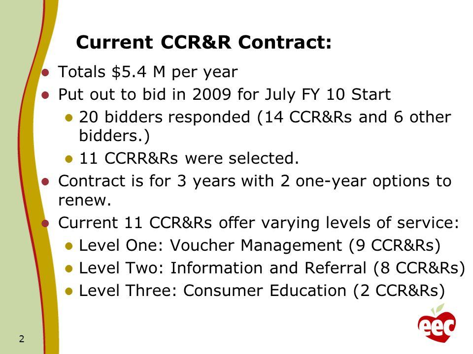 Current CCR&R Contract: Totals $5.4 M per year Put out to bid in 2009 for July FY 10 Start 20 bidders responded (14 CCR&Rs and 6 other bidders.) 11 CCRR&Rs were selected.