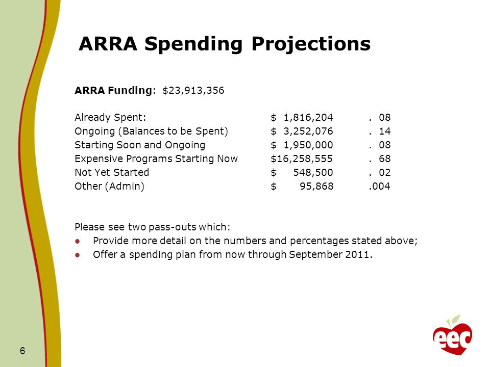 ARRA Spending Projections ARRA Funding: $23,913,356 Already Spent:$ 1,816,204. 08 Ongoing (Balances to be Spent)$ 3,252,076. 14 Starting Soon and Ongo
