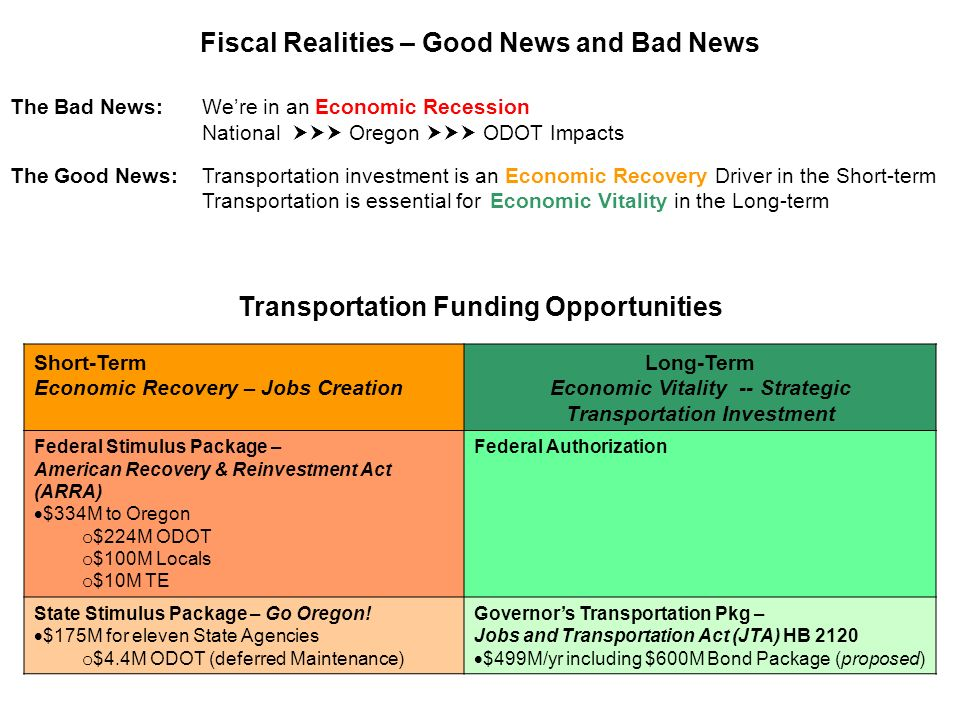 Fiscal Realities – Good News and Bad News The Bad News:Were in an Economic Recession National Oregon ODOT Impacts The Good News:Transportation investment is an Economic Recovery Driver in the Short-term Transportation is essential forEconomic Vitality in the Long-term Transportation Funding Opportunities Short-Term Economic Recovery – Jobs Creation Long-Term Economic Vitality -- Strategic Transportation Investment Federal Stimulus Package – American Recovery & Reinvestment Act (ARRA) $334M to Oregon o $224M ODOT o $100M Locals o $10M TE Federal Authorization State Stimulus Package – Go Oregon.