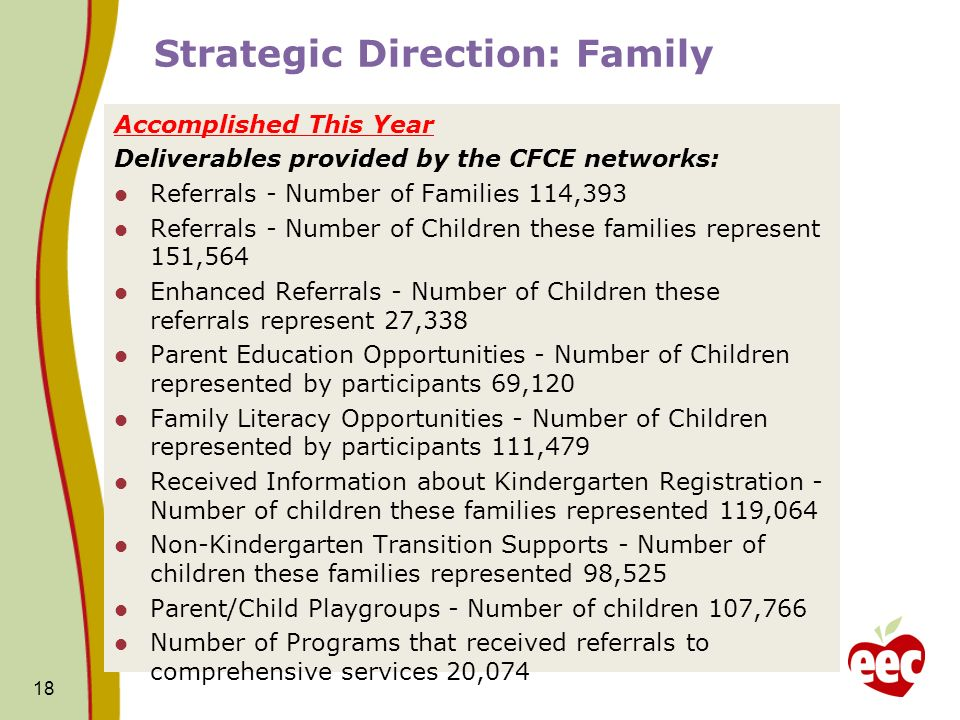 Accomplished This Year Deliverables provided by the CFCE networks: Referrals - Number of Families 114,393 Referrals - Number of Children these families represent 151,564 Enhanced Referrals - Number of Children these referrals represent 27,338 Parent Education Opportunities - Number of Children represented by participants 69,120 Family Literacy Opportunities - Number of Children represented by participants 111,479 Received Information about Kindergarten Registration - Number of children these families represented 119,064 Non-Kindergarten Transition Supports - Number of children these families represented 98,525 Parent/Child Playgroups - Number of children 107,766 Number of Programs that received referrals to comprehensive services 20,074 18 Strategic Direction: Family