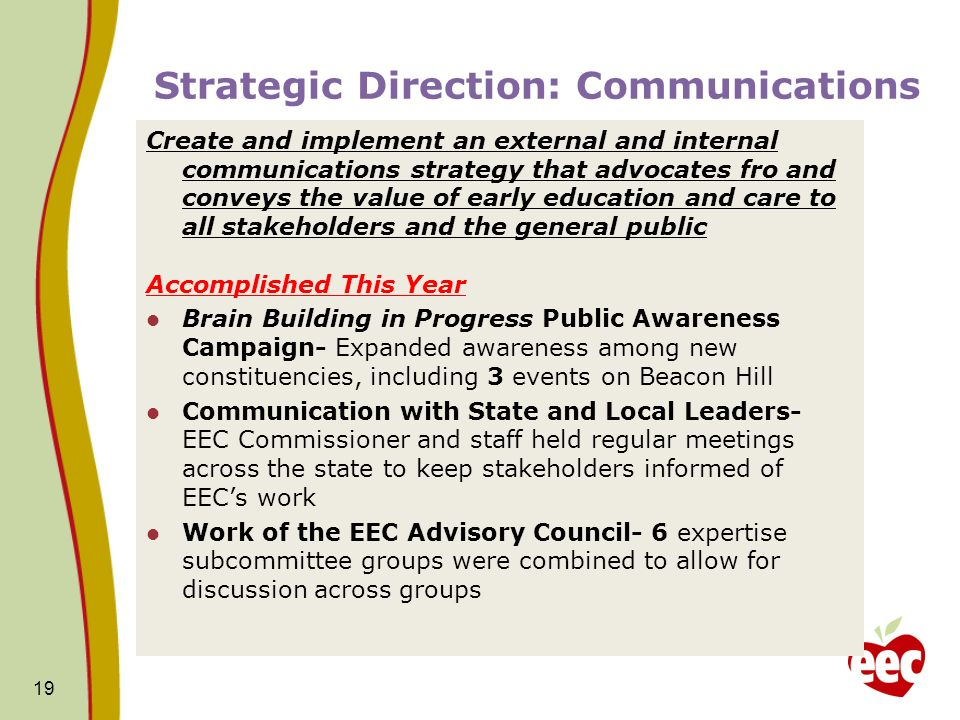 Strategic Direction: Communications Create and implement an external and internal communications strategy that advocates fro and conveys the value of early education and care to all stakeholders and the general public Accomplished This Year Brain Building in Progress Public Awareness Campaign- Expanded awareness among new constituencies, including 3 events on Beacon Hill Communication with State and Local Leaders- EEC Commissioner and staff held regular meetings across the state to keep stakeholders informed of EECs work Work of the EEC Advisory Council- 6 expertise subcommittee groups were combined to allow for discussion across groups 19