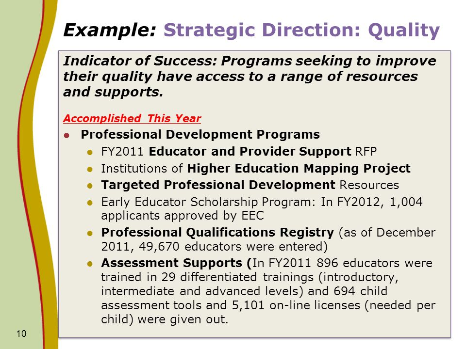 Example: Strategic Direction: Quality Indicator of Success: Programs seeking to improve their quality have access to a range of resources and supports.