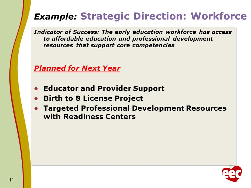 Example: Strategic Direction: Workforce Indicator of Success: The early education workforce has access to affordable education and professional development resources that support core competencies.