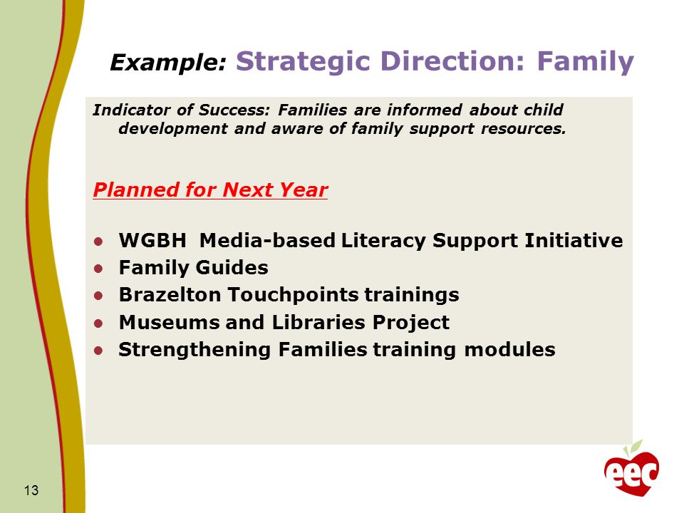 Example: Strategic Direction: Family Indicator of Success: Families are informed about child development and aware of family support resources.