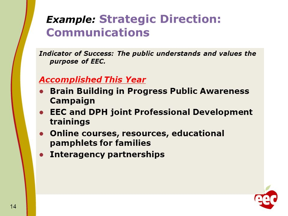 Example: Strategic Direction: Communications Indicator of Success: The public understands and values the purpose of EEC.