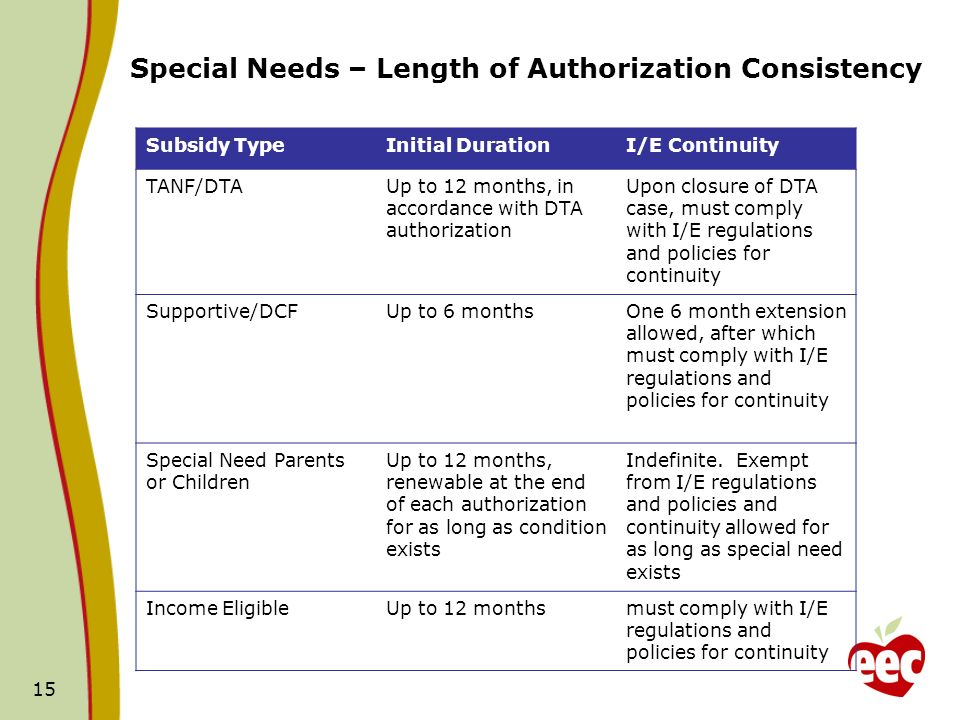 15 Special Needs – Length of Authorization Consistency Subsidy TypeInitial DurationI/E Continuity TANF/DTAUp to 12 months, in accordance with DTA auth