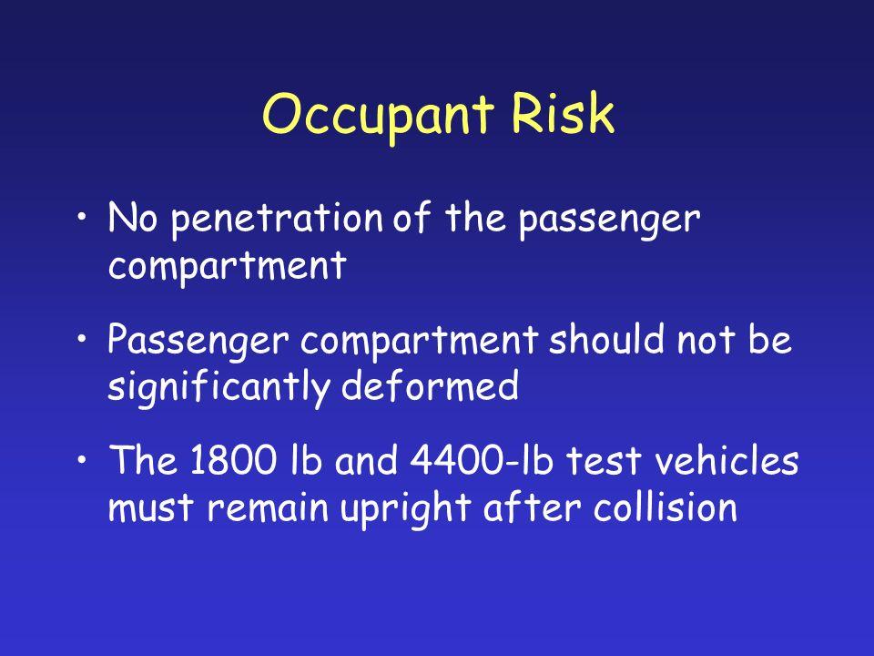 Occupant Risk No penetration of the passenger compartment Passenger compartment should not be significantly deformed The 1800 lb and 4400-lb test vehi
