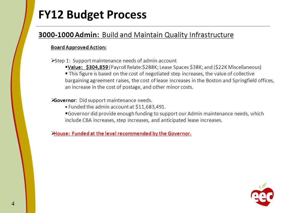 FY12 Budget Process Admin: Build and Maintain Quality Infrastructure Board Approved Action: Step 1: Support maintenance needs of admin account Value: $304,859 (Payroll Relate:$288K; Lease Spaces $38K; and ($22K Miscellaneous) This figure is based on the cost of negotiated step increases, the value of collective bargaining agreement raises, the cost of lease increases in the Boston and Springfield offices, an increase in the cost of postage, and other minor costs.