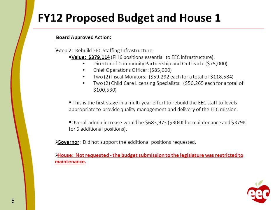 FY12 Proposed Budget and House 1 Board Approved Action: Step 2: Rebuild EEC Staffing Infrastructure Value: $379,114 (Fill 6 positions essential to EEC infrastructure).