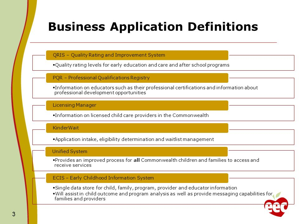 Business Application Definitions Quality rating levels for early education and care and after school programs QRIS – Quality Rating and Improvement Sy