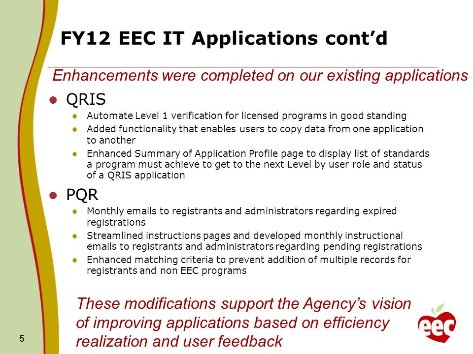FY12 EEC IT Applications contd QRIS Automate Level 1 verification for licensed programs in good standing Added functionality that enables users to cop