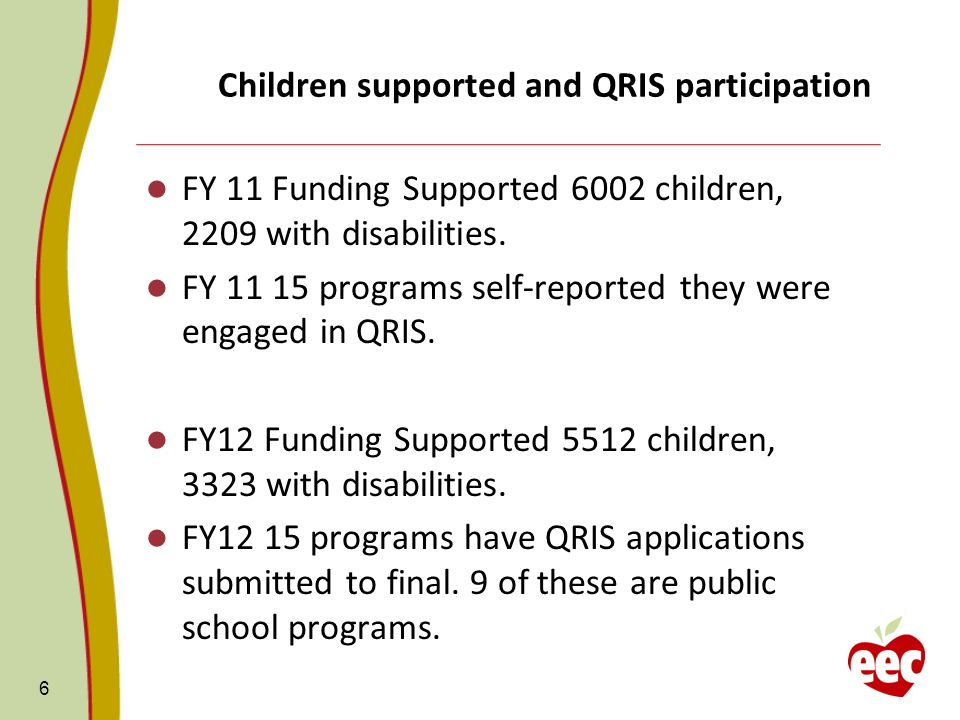 Children supported and QRIS participation FY 11 Funding Supported 6002 children, 2209 with disabilities.