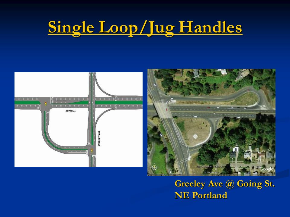 Single Loop/Jug Handles Greeley Going St. NE Portland