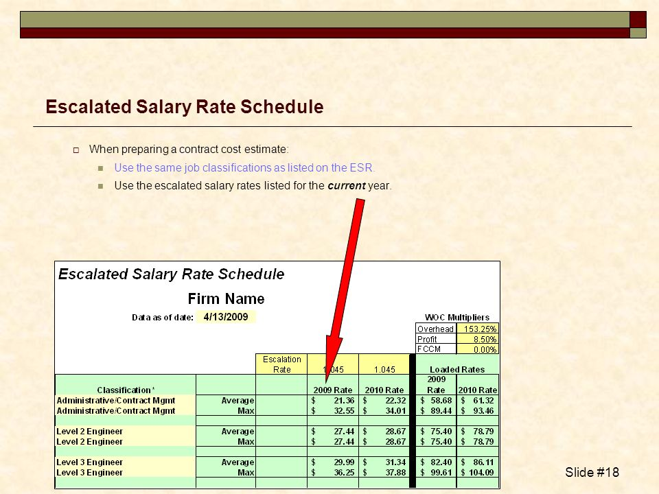 Slide #18 Escalated Salary Rate Schedule When preparing a contract cost estimate: Use the same job classifications as listed on the ESR. Use the escal