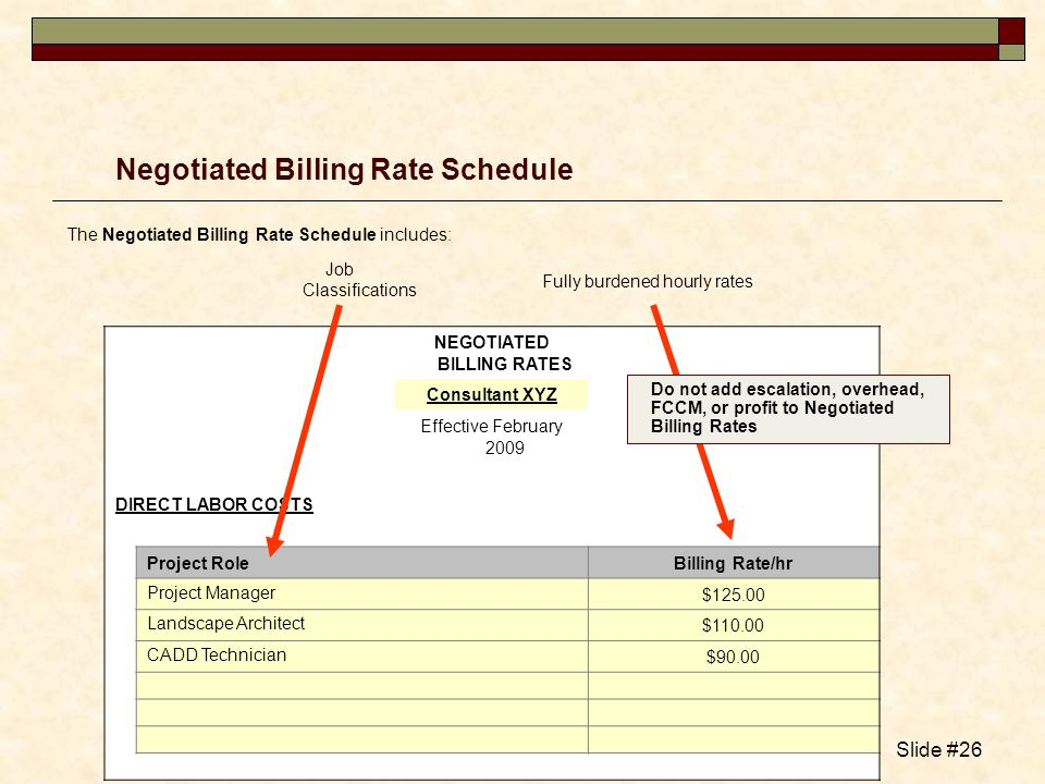 Slide #26 Negotiated Billing Rate Schedule NEGOTIATED BILLING RATES Consultant XYZ Effective February 2009 DIRECT LABOR COSTS Project RoleBilling Rate