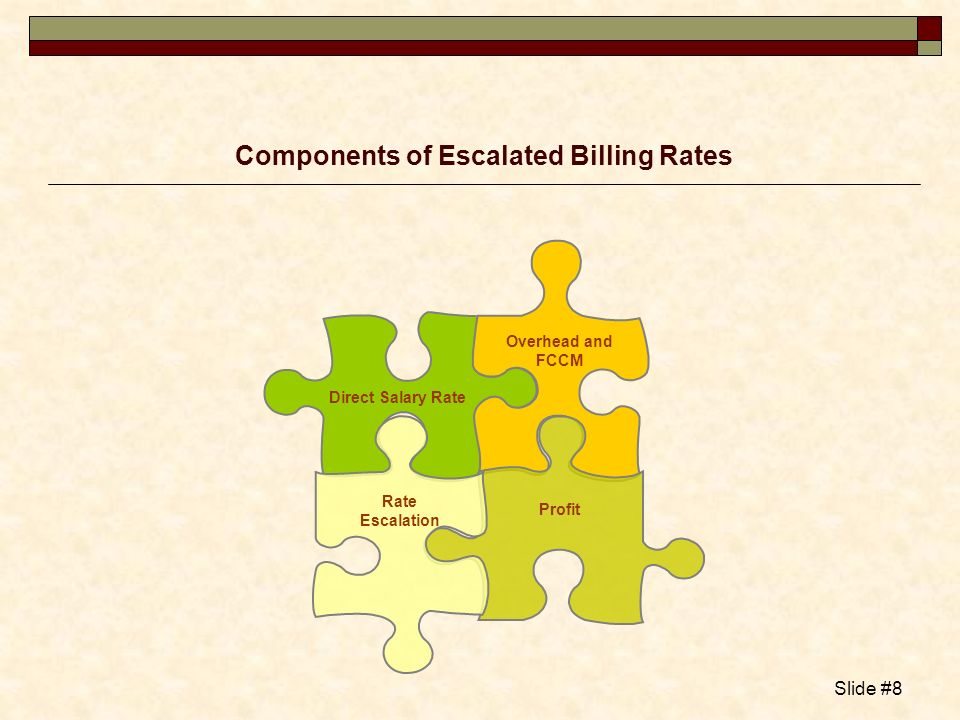 Slide #8 Components of Escalated Billing Rates Direct Salary Rate Overhead and FCCM Rate Escalation Profit