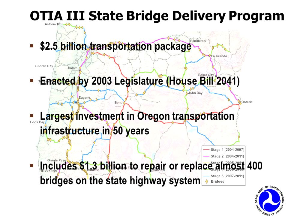 OTIA III State Bridge Delivery Program $2.5 billion transportation package Enacted by 2003 Legislature (House Bill 2041) Largest investment in Oregon