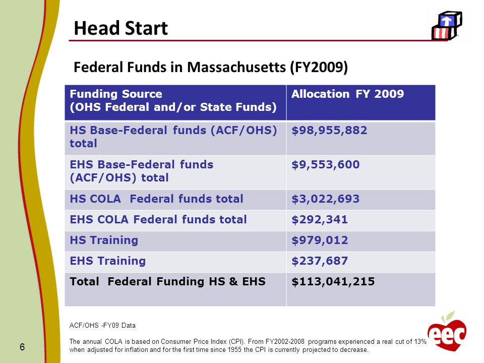 Head Start Federal Funds in Massachusetts (FY2009) 6 Funding Source (OHS Federal and/or State Funds) Allocation FY 2009 HS Base-Federal funds (ACF/OHS